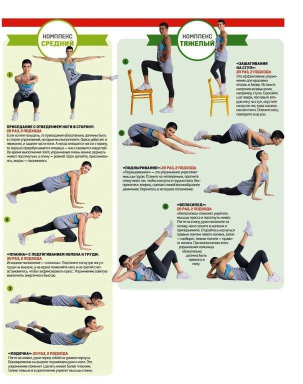 Фитнес для похудения для начинающих в домашних условиях